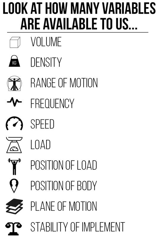 large table1 - 3 DVRT Ultimate Sandbag Workouts To Improve Functional Fitness